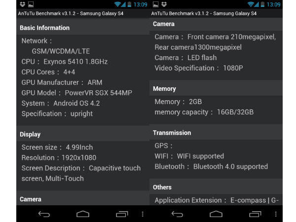 Samsung Galaxy S4 Real Specifications
