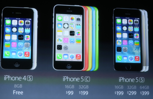 iPhone 5C and 5S Price