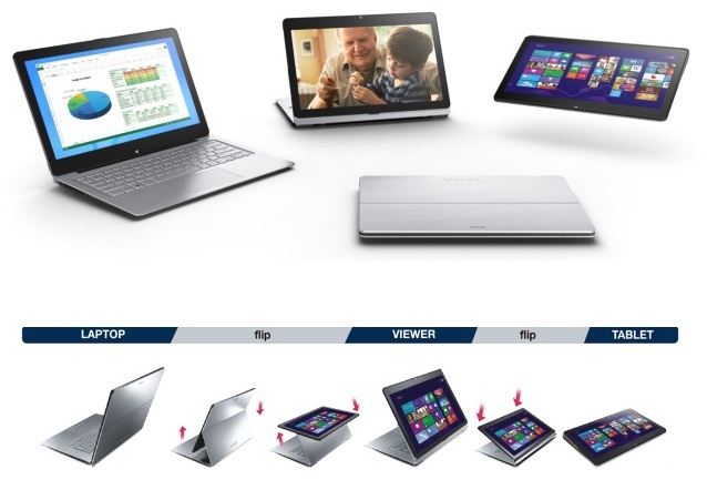 Sony Vaio Flip Review- Price, Features, Specifications, Hardware, Software, Camera and user Modes