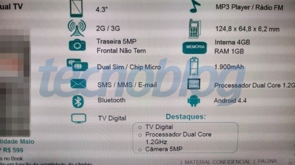 Rumours – Motorola is launching an entry range smartphone with Android 4.4 KitKat  in May