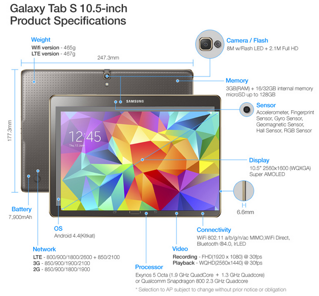 Samsung Galaxy Tab S Price, Specs, Features, Models & Video