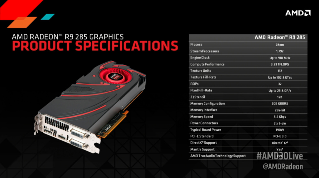 AMD Raedon R9 285
