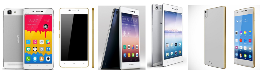 Best Slim Smartphones In India