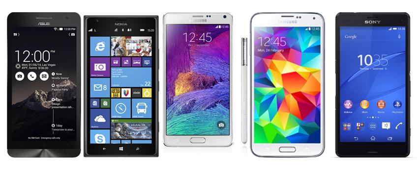 Top 5 Smartphones with Glove Mode