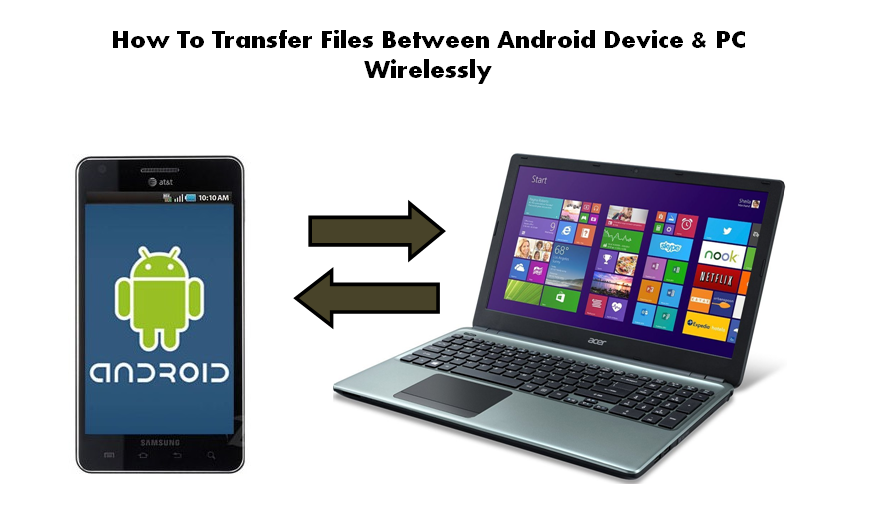 How To Transfer Files Between Android Device Amp Pc Wirelessly
