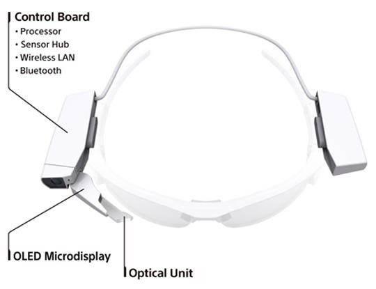 Sony Wearable