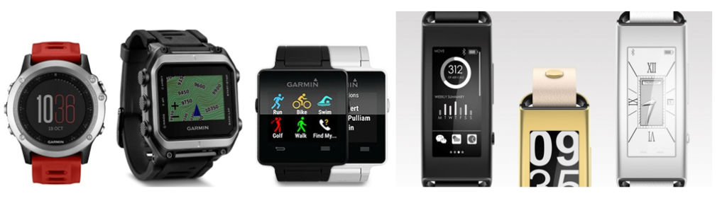 Top Tech Wearables Launched At CES 2015