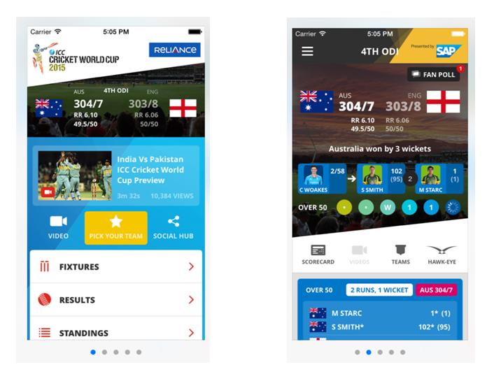 Как смотреть чемпионат мира по футболу 2015 icc 2015 в прямом эфире