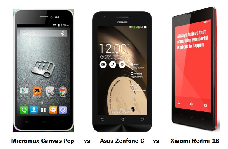 Micromax Canvas Pep vs Asus Zenfone C vs Xiaomi Redmi 1S