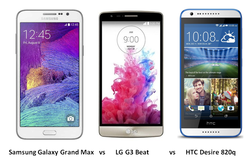 Samsung Galaxy Grand Max vs LG G3 Beat vs HTC Desire 820q