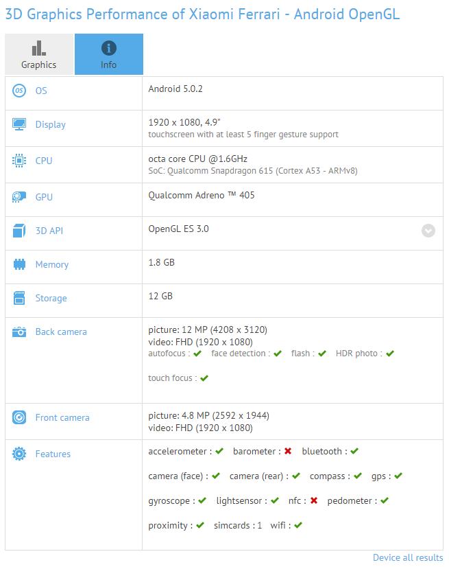 Xiaomi Ferrari