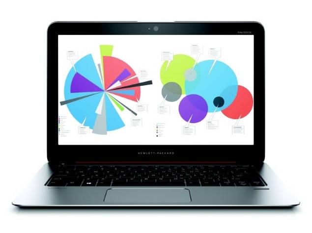HP EliteBook 1020 Laptops