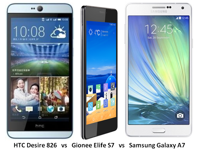HTC Desire 826 vs Gionee Elife S7 vs Samsung Galaxy A7- (1)