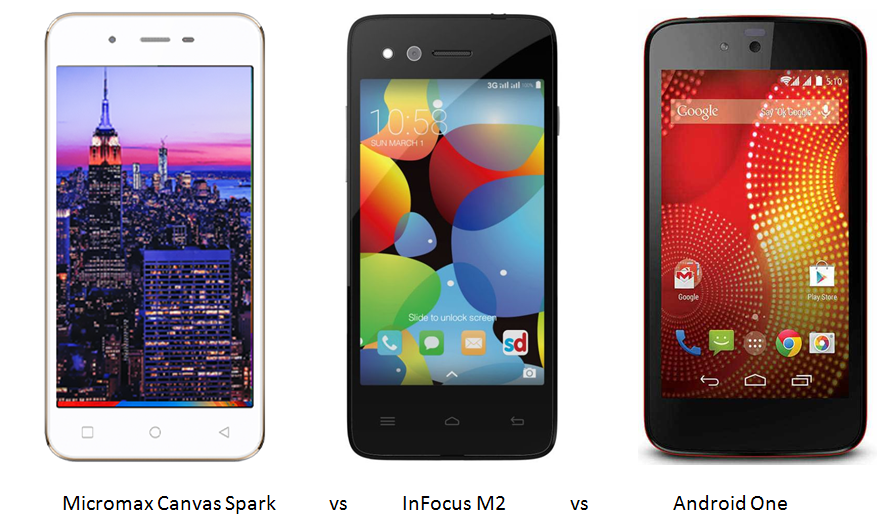 Micromax Canvas Spark vs InFocus M2 vs Android One (1)