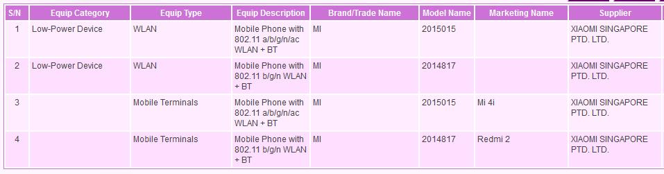 Xiaomi Mi 4i (1)
