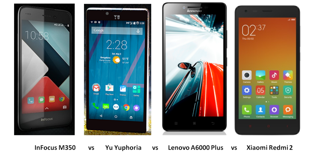 InFocus m350 vs Yu Yuphoria vs Lenovo A6000 Plus vs Xiaomi Redmi 2