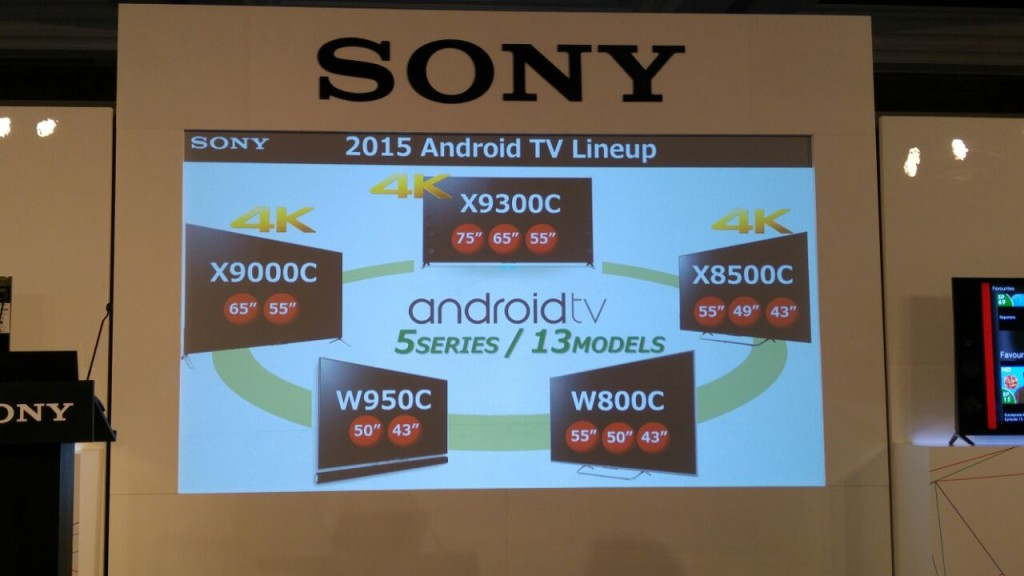 2015 Sony Android TV  (3)