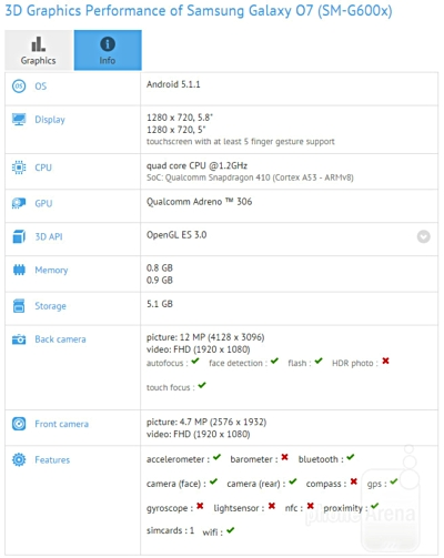 Samsung Galaxy O7 GFXbench-1