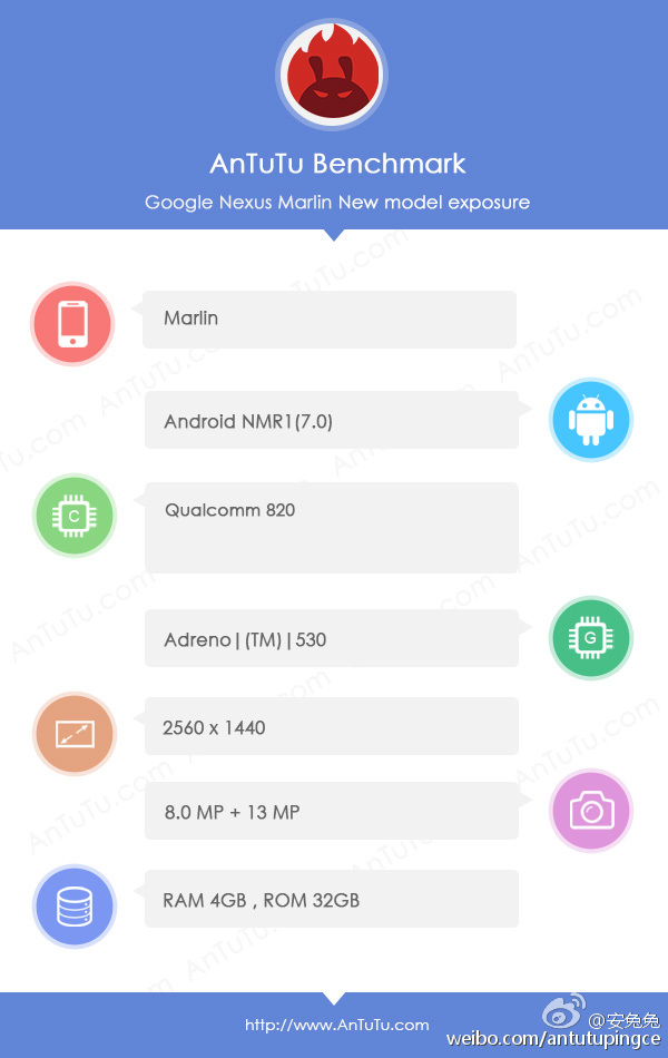 HTC Nexus Marlin AnTuTu -1